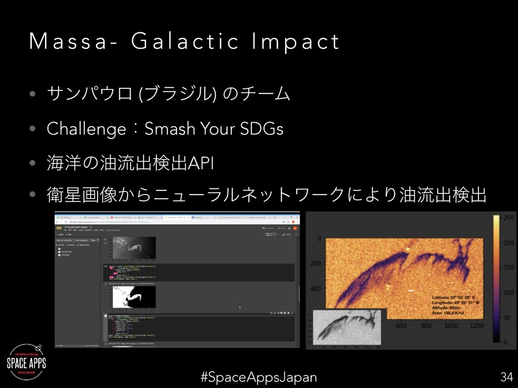 #SpaceAppsJapan M a s s a - G a l a c t i c I m...