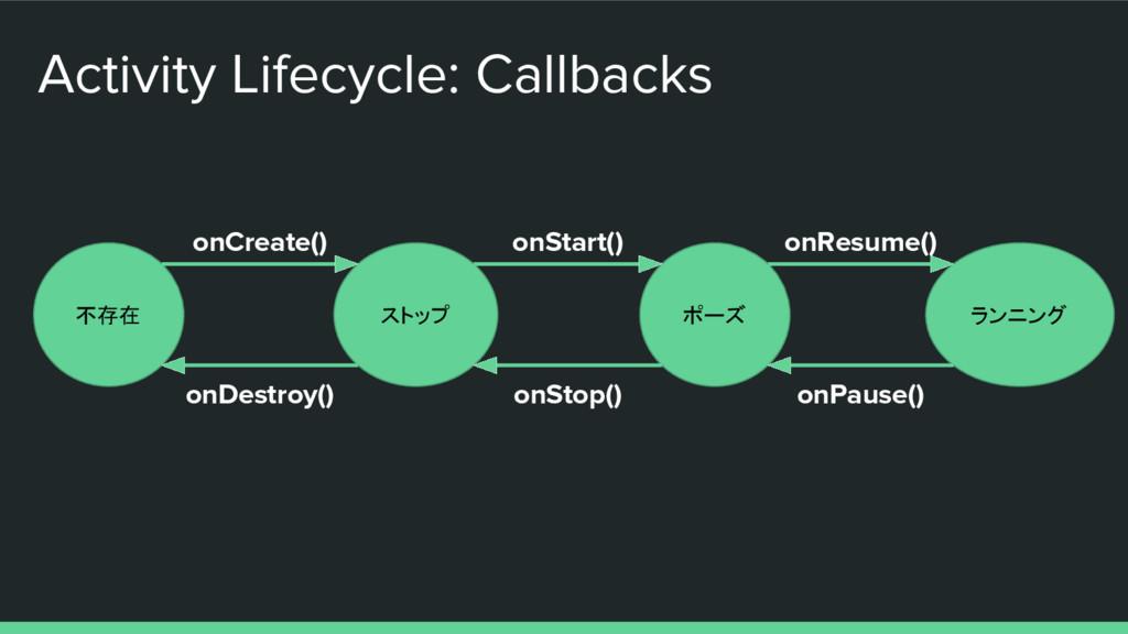 Activity Lifecycle: Callbacks 不存在 ストップ ポーズ ランニン...