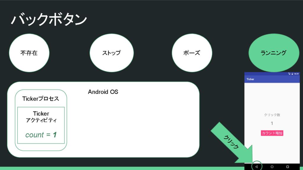 バックボタン 不存在 ストップ ポーズ ランニング Android OS Tickerプロセス...