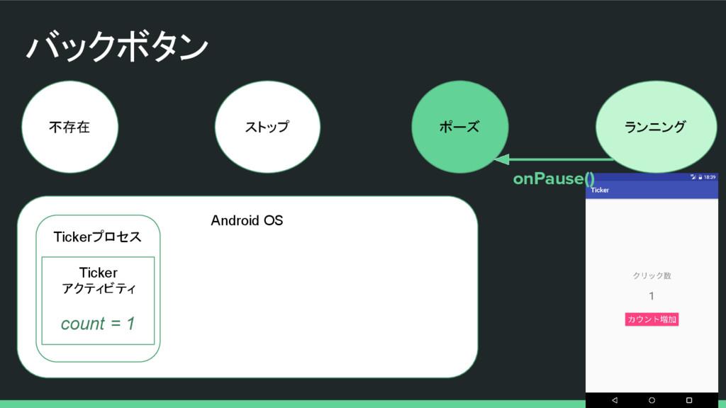 バックボタン 不存在 ストップ ポーズ ランニング onPause() Android OS ...