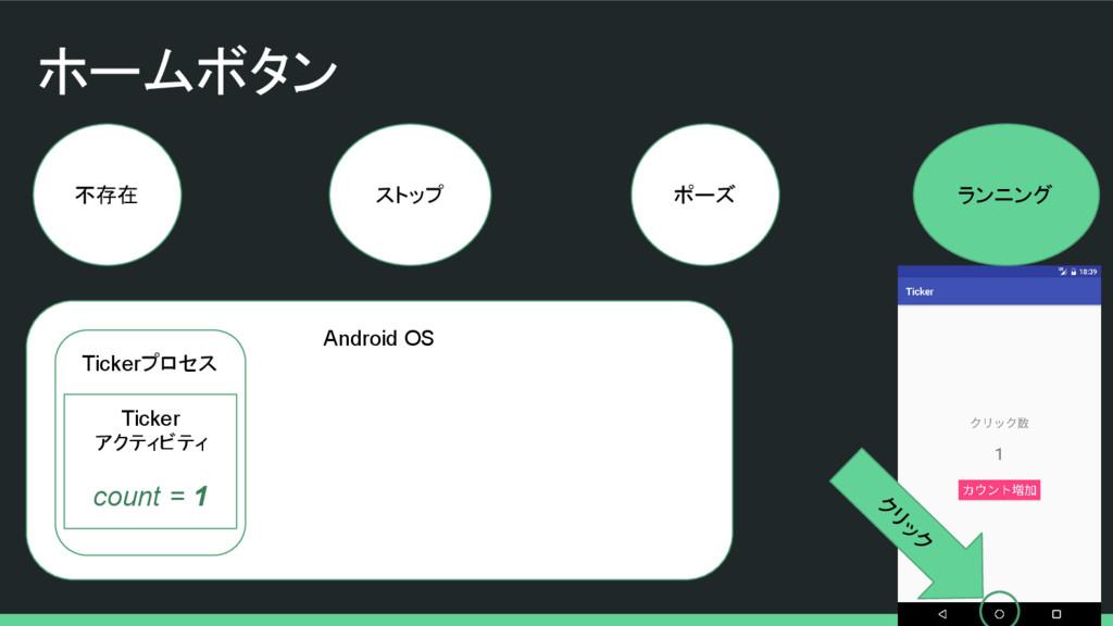 ホームボタン 不存在 ストップ ポーズ ランニング Android OS Tickerプロセス...