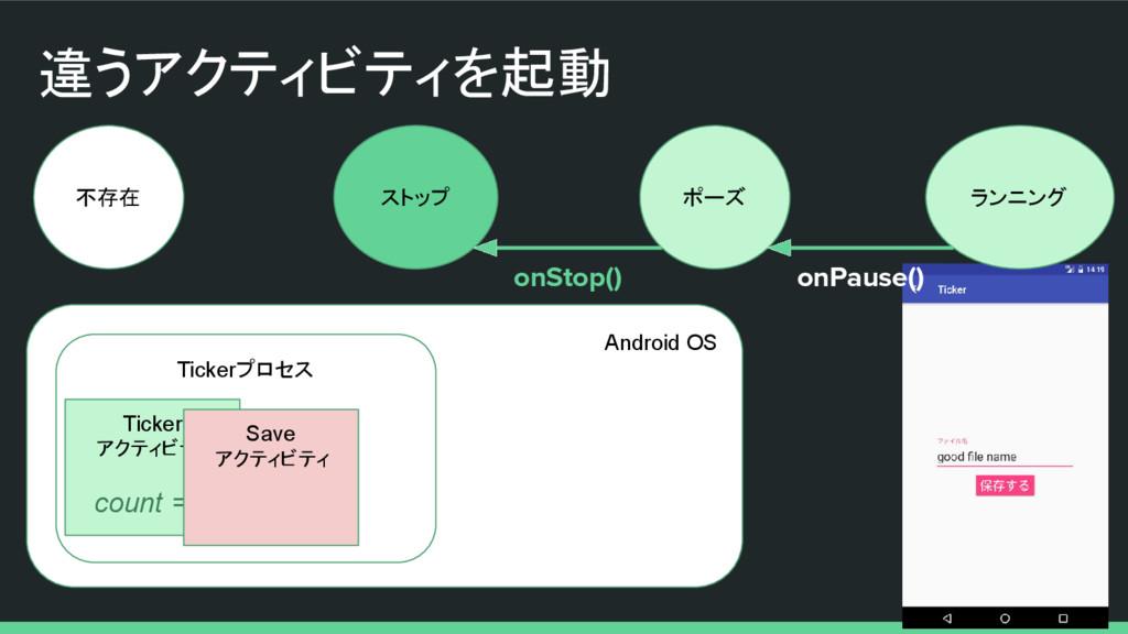 違うアクティビティを起動 不存在 ストップ ポーズ ランニング Android OS onPa...