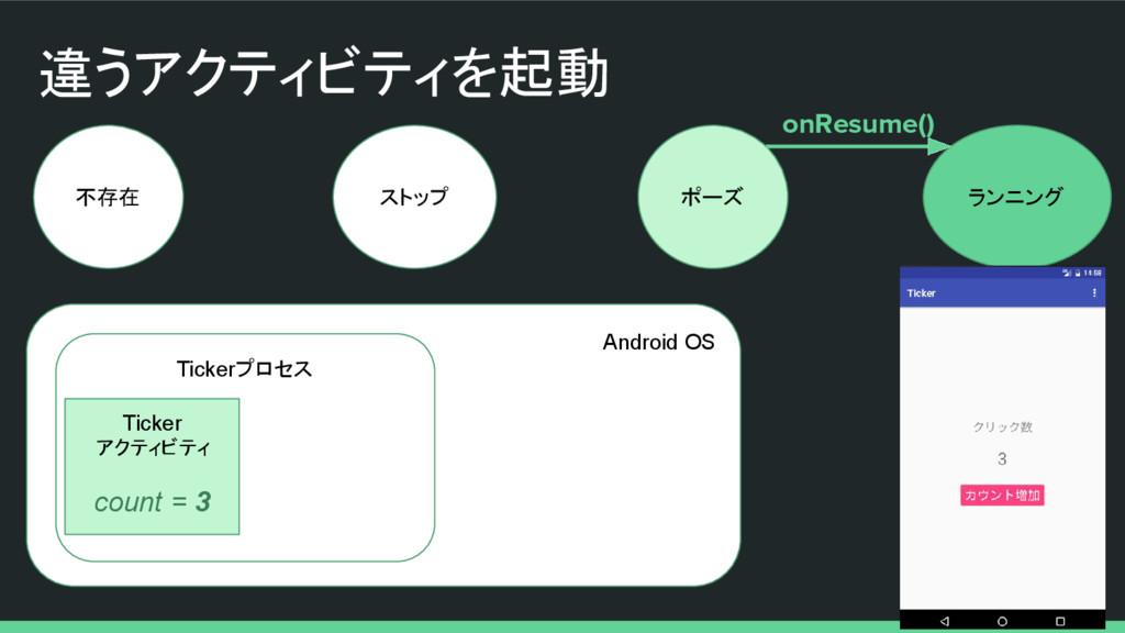 違うアクティビティを起動 不存在 ストップ ポーズ ランニング Android OS onRe...