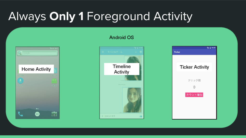 Always Only 1 Foreground Activity Android OS Ho...