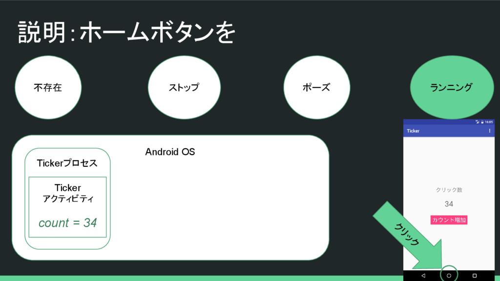 説明:ホームボタンを 不存在 ストップ ポーズ ランニング Android OS Ticker...