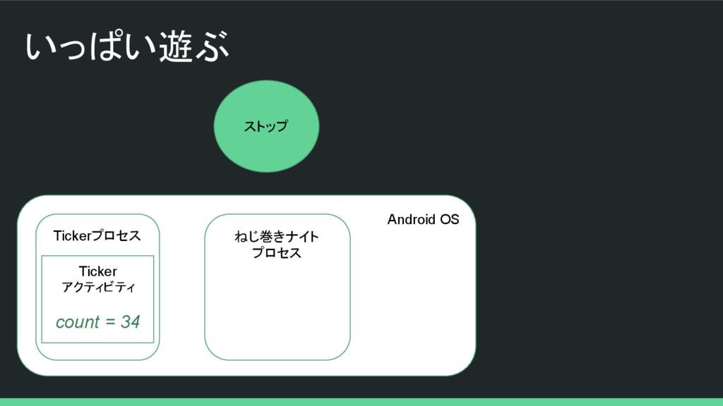 いっぱい遊ぶ Android OS Tickerプロセス Ticker アクティビティ cou...