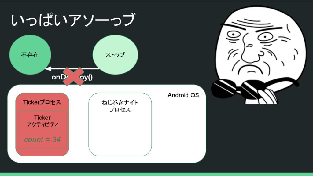 いっぱいアソーっブ Android OS Tickerプロセス Ticker アクティビティ ...