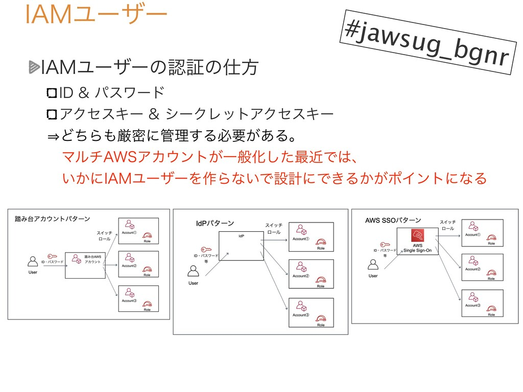"*"".Ϣʔβʔ #jawsug_bgnr *"".Ϣʔβʔͷূͷํ *%ύεϫʔυ..."