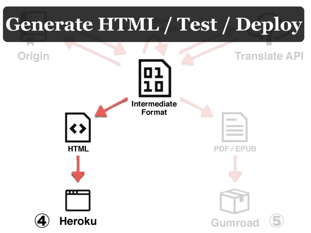 Scaffold Basic Translation Heroku Gumroad HTML ...