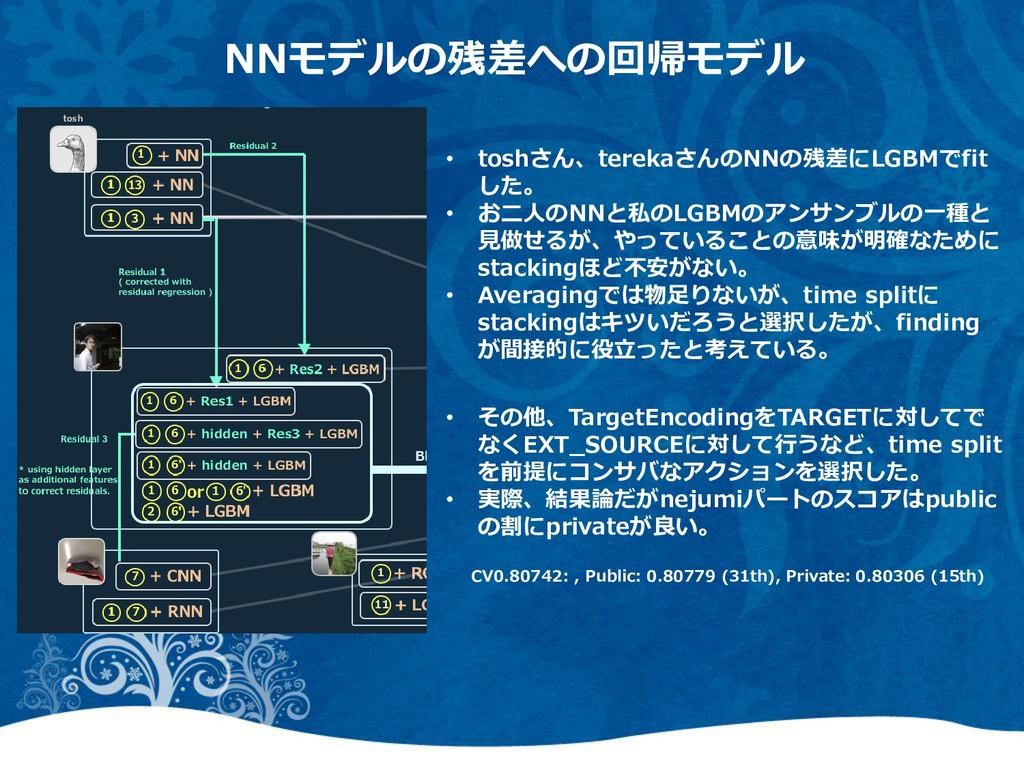 NNモデルの残差への回帰モデル • toshさん、terekaさんのNNの残差にLGBMでfi...