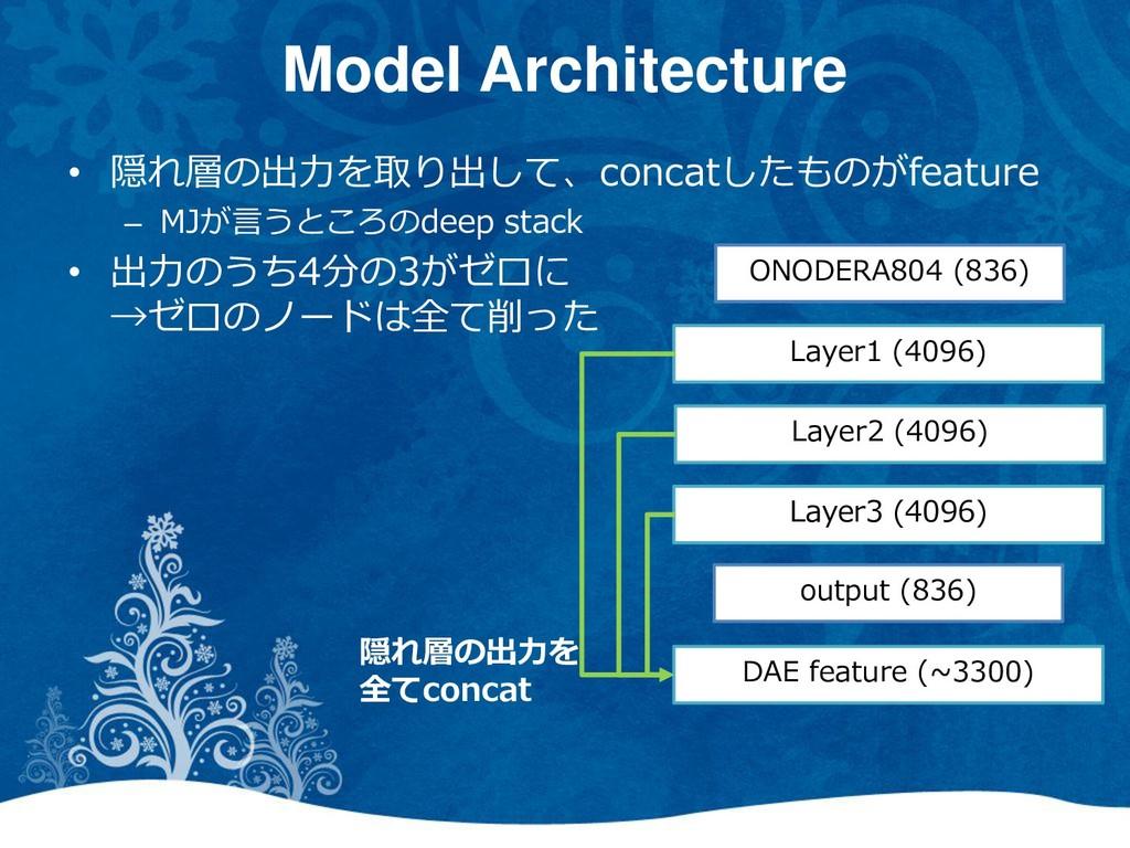 Model Architecture • 隠れ層の出力を取り出して、concatしたものがfe...