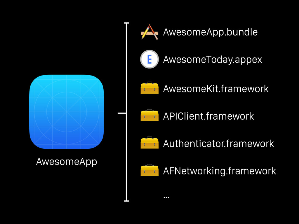 Authenticator.framework APIClient.framework Awe...