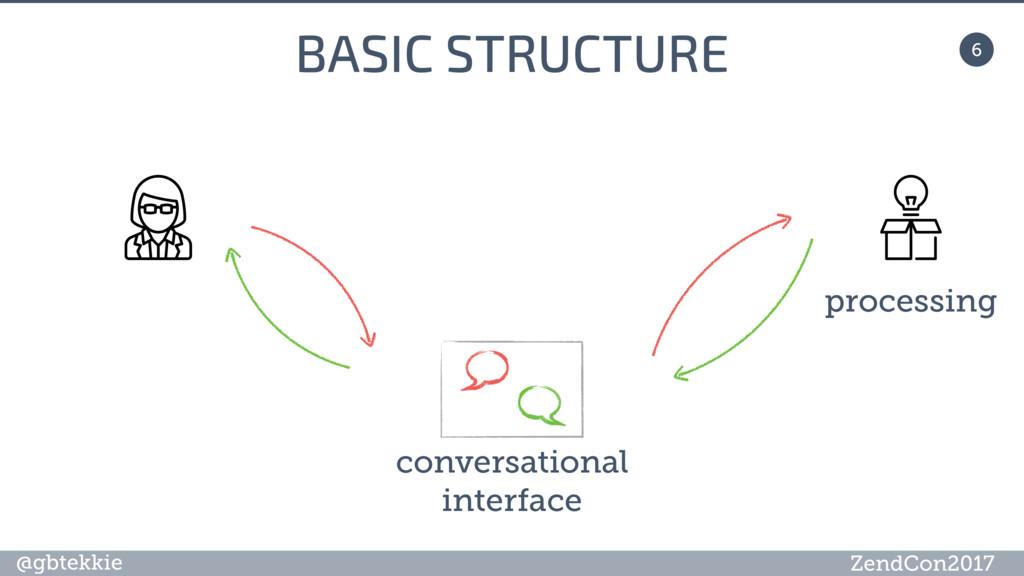 @gbtekkie ZendCon2017 BASIC STRUCTURE 6 process...