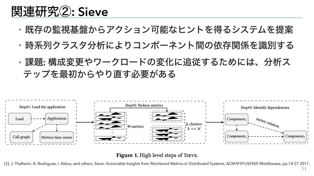 11 ؔ࿈ݚڀᶄ: Sieve B. H. Sigelman, et al., Dapper,...