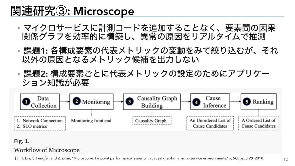 12 ؔ࿈ݚڀᶅ: Microscope ɾϚΠΫϩαʔϏεʹܭଌίʔυΛՃ͢Δ͜ͱͳ͘ɺཁ...