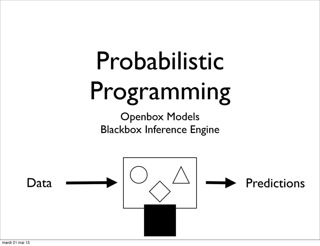 Probabilistic Programming Openbox Models Blackb...