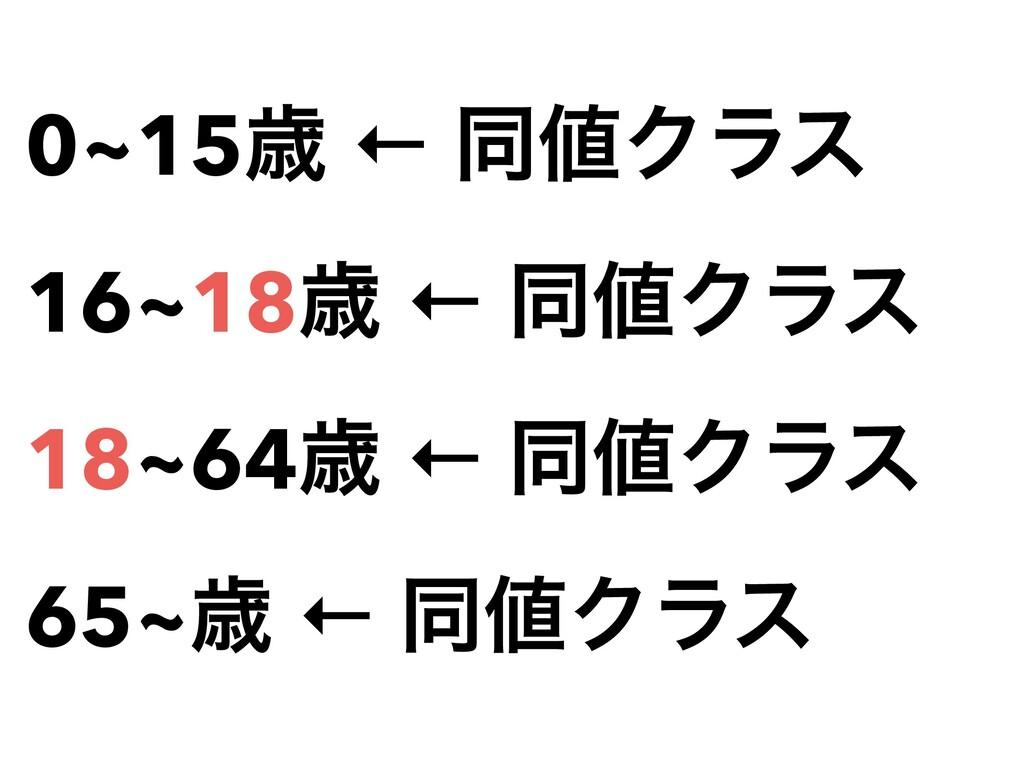 0~15ࡀ ← ಉΫϥε   16~18ࡀ ← ಉΫϥε   18~64ࡀ ← ಉΫϥε...