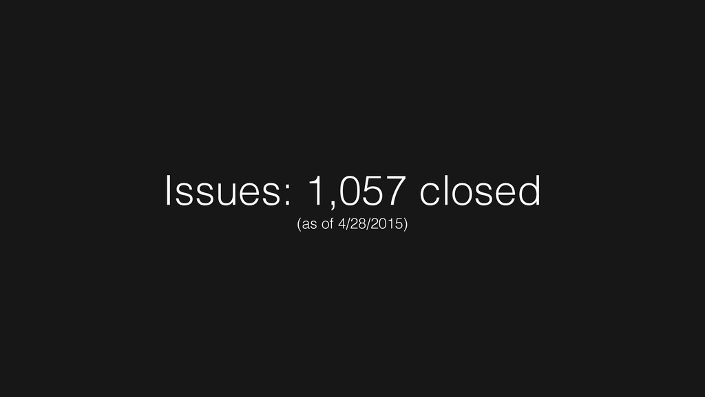 Issues: 1,057 closed (as of 4/28/2015)