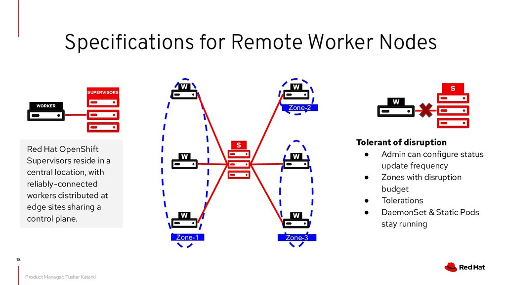 Specifications for Remote Worker Nodes Zone-1 S ...