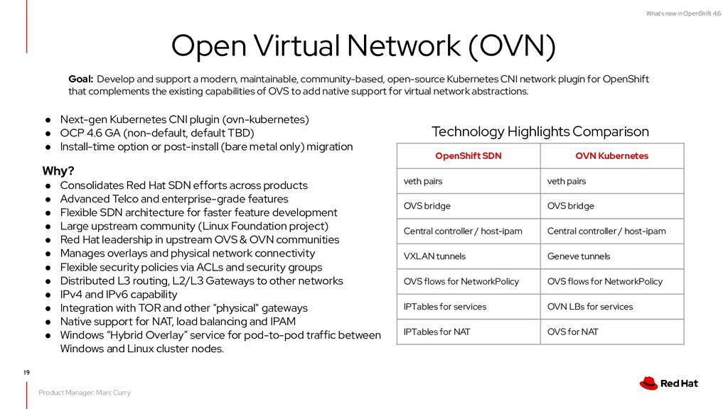 What's new in OpenShift 4.6 Open Virtual Networ...