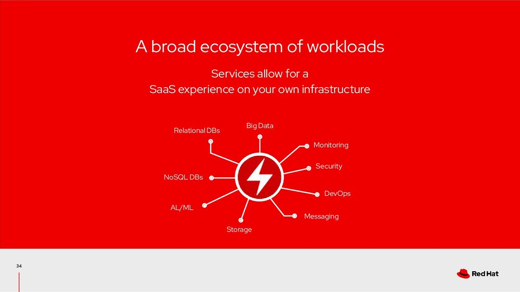 34 A broad ecosystem of workloads Services allo...