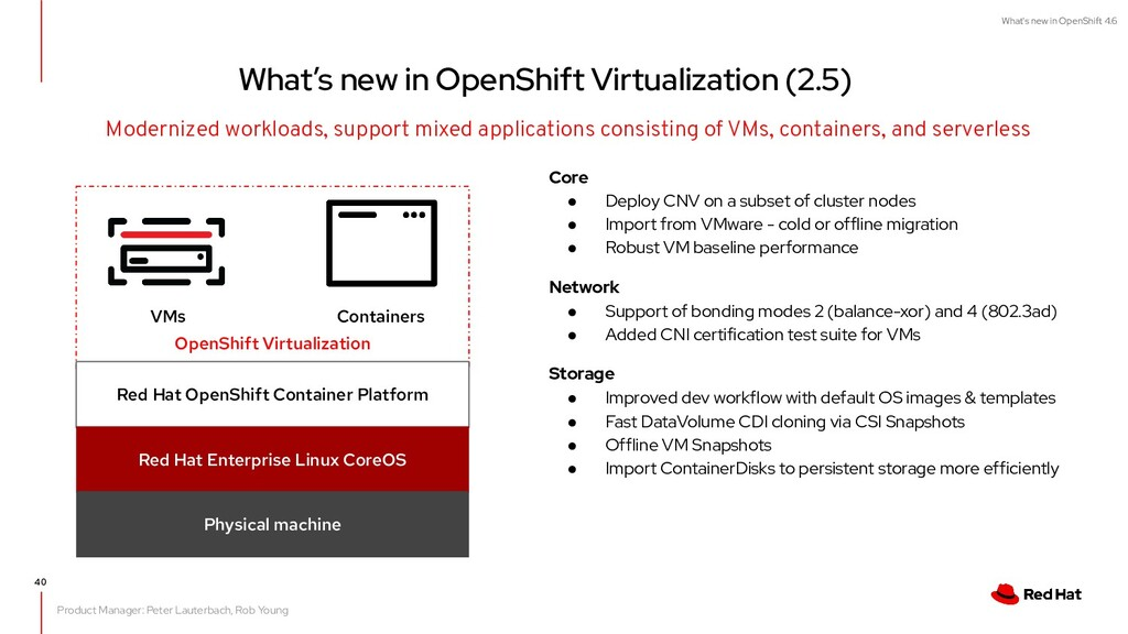 What's new in OpenShift 4.6 Modernized workload...