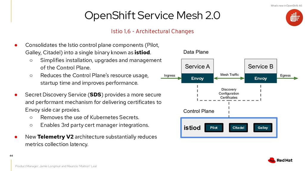 What's new in OpenShift 4.6 ● Consolidates the ...