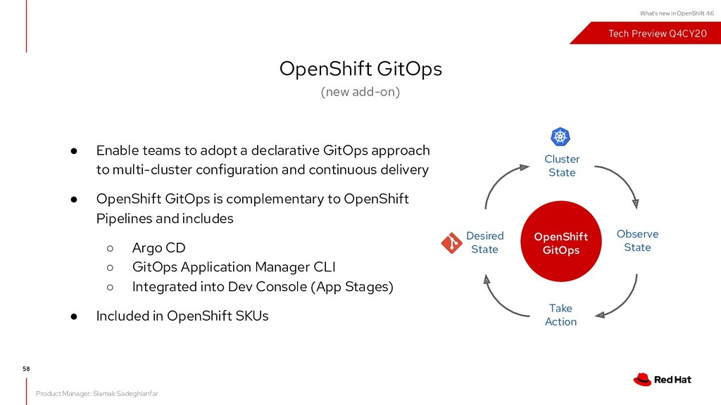 What's new in OpenShift 4.6 OpenShift GitOps (n...