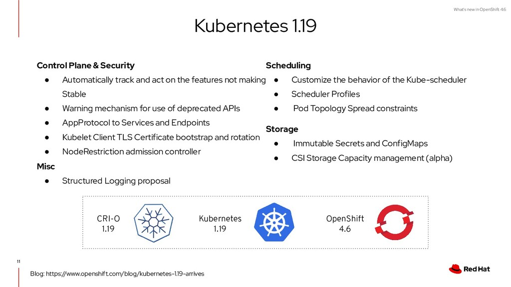 What's new in OpenShift 4.6 Kubernetes 1.19 Sch...
