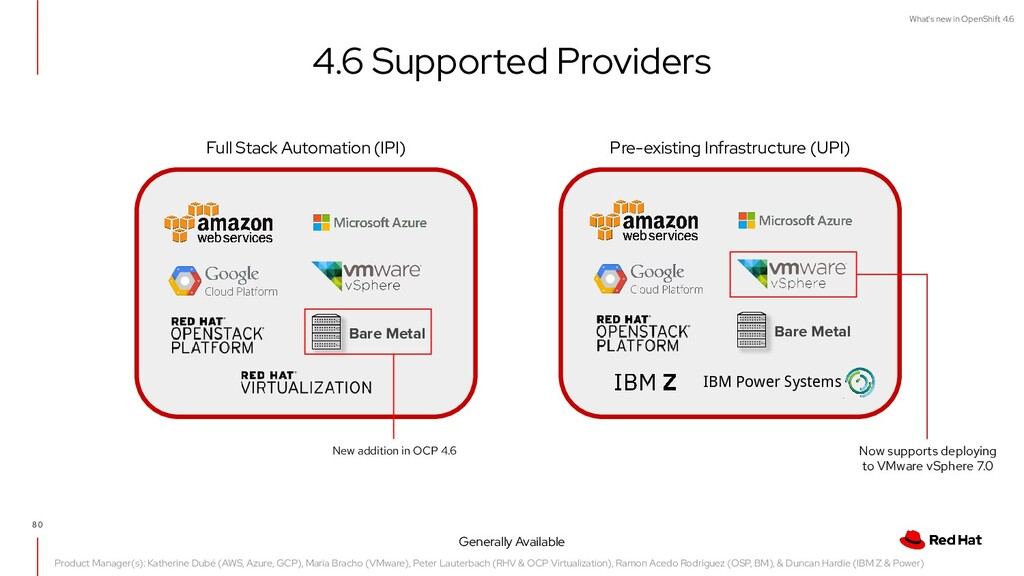 What's new in OpenShift 4.6 4.6 Supported Provi...
