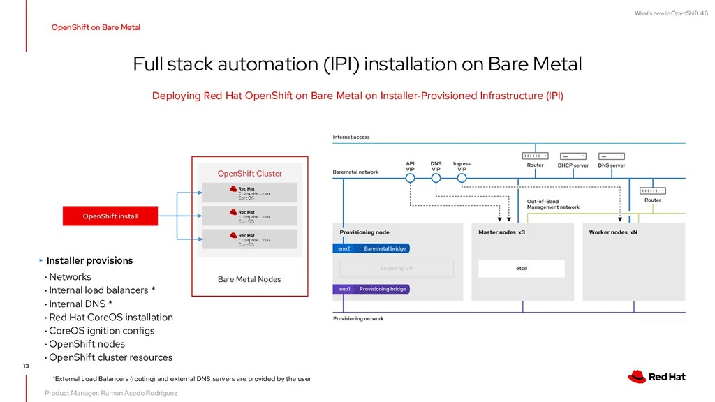 What's new in OpenShift 4.6 13 *External Load B...