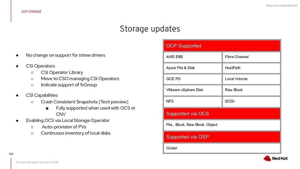What's new in OpenShift 4.6 Storage updates OCP...
