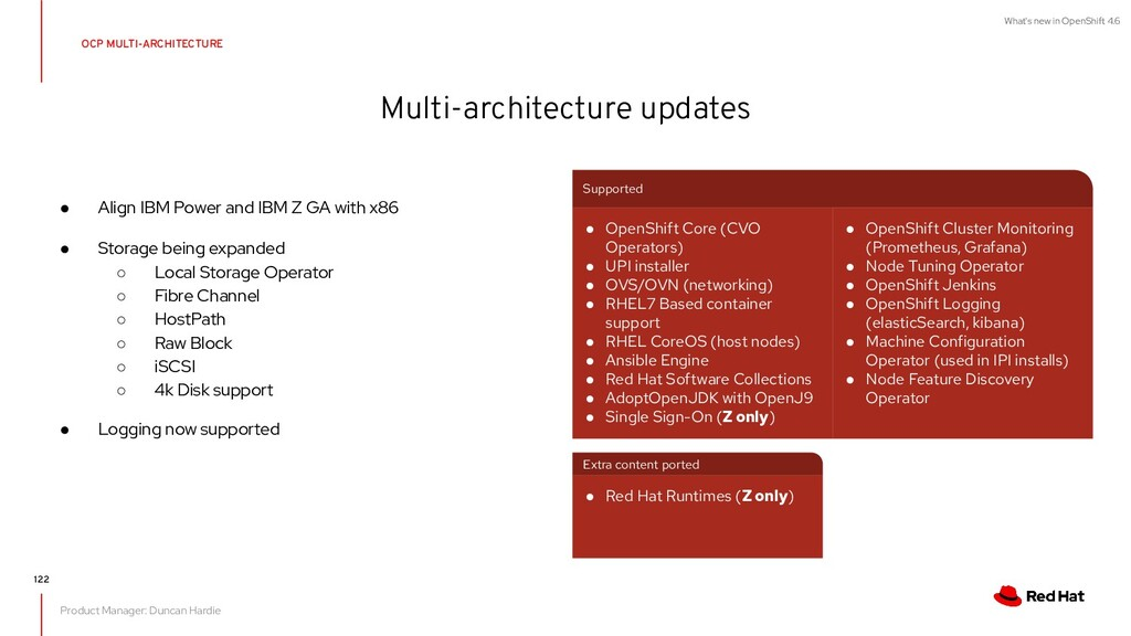 What's new in OpenShift 4.6 Multi-architecture ...