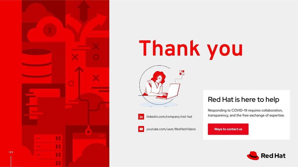 linkedin.com/company/red-hat youtube.com/user/R...