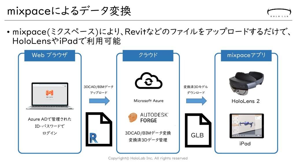 mixpaceによるデータ変換 • mixpace(ミクスペース)により、Revitなどのファ...