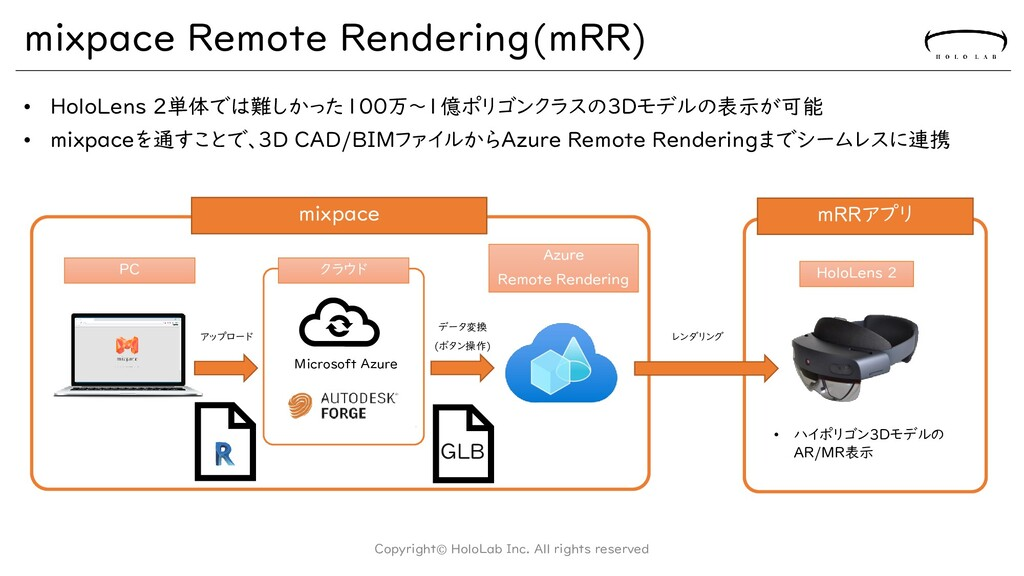 mixpace Remote Rendering(mRR) • HoloLens 2単体では難...