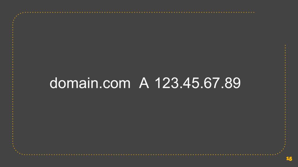 15 domain.com A 123.45.67.89
