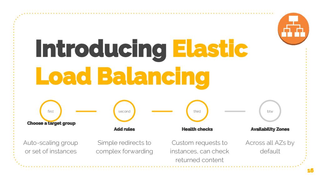 Introducing Elastic Load Balancing 16 first Cho...