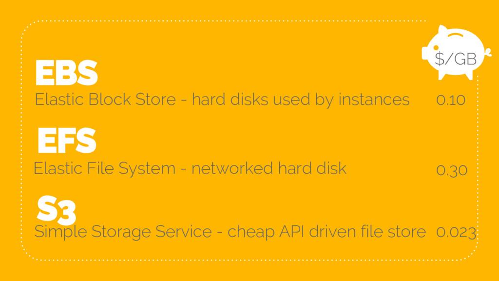 EBS Elastic Block Store - hard disks used by in...
