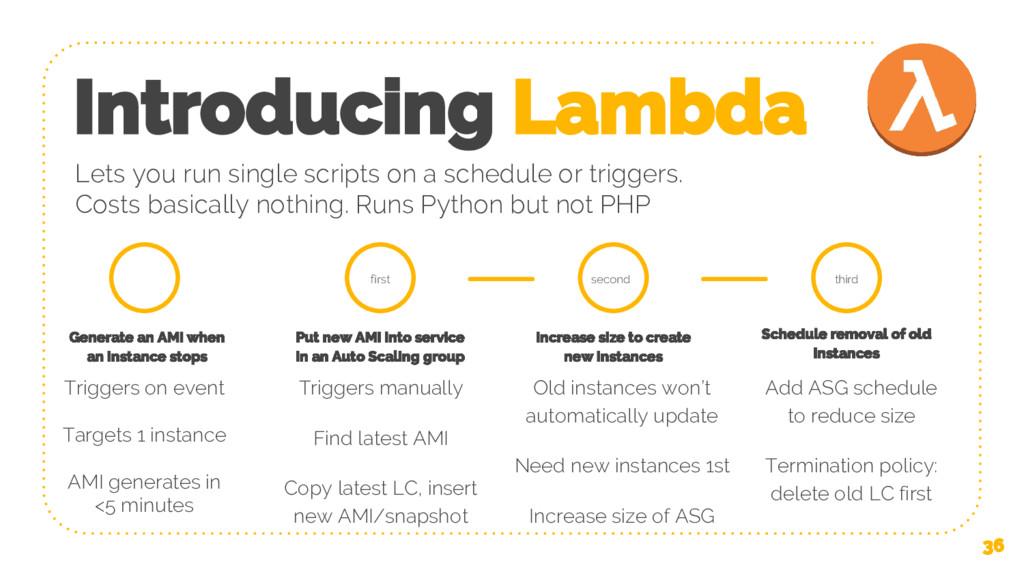 Introducing Lambda 36 Generate an AMI when an i...