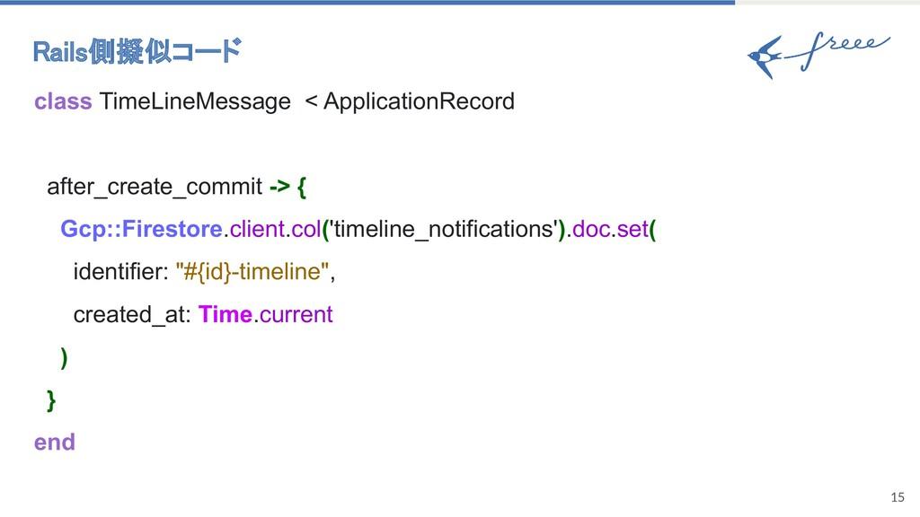 15 Rails側擬似コード class TimeLineMessage < Applica...