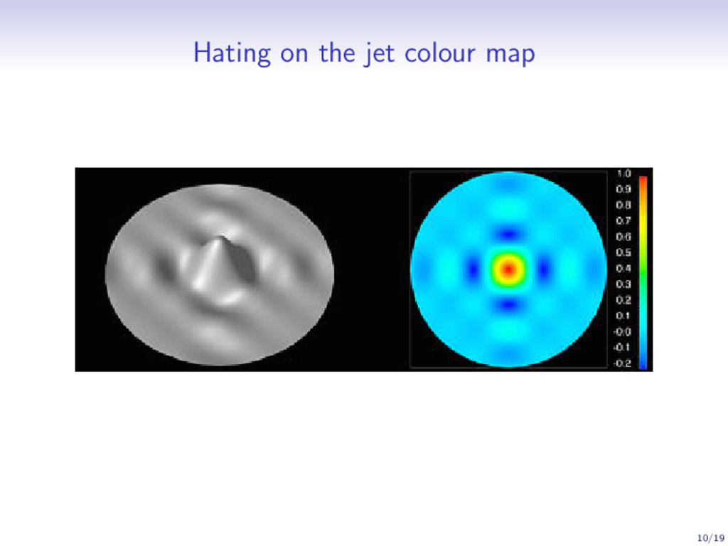 Hating on the jet colour map 10/19