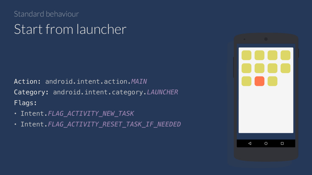 Standard behaviour Start from launcher Action: ...