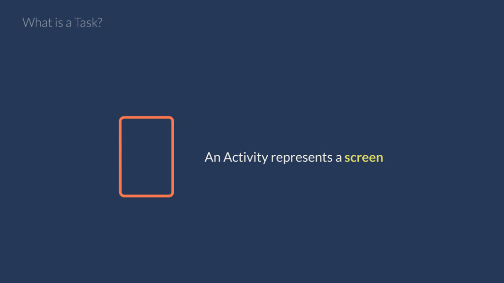 What is a Task? An Activity represents a screen