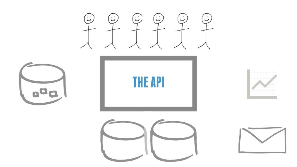 THE API G