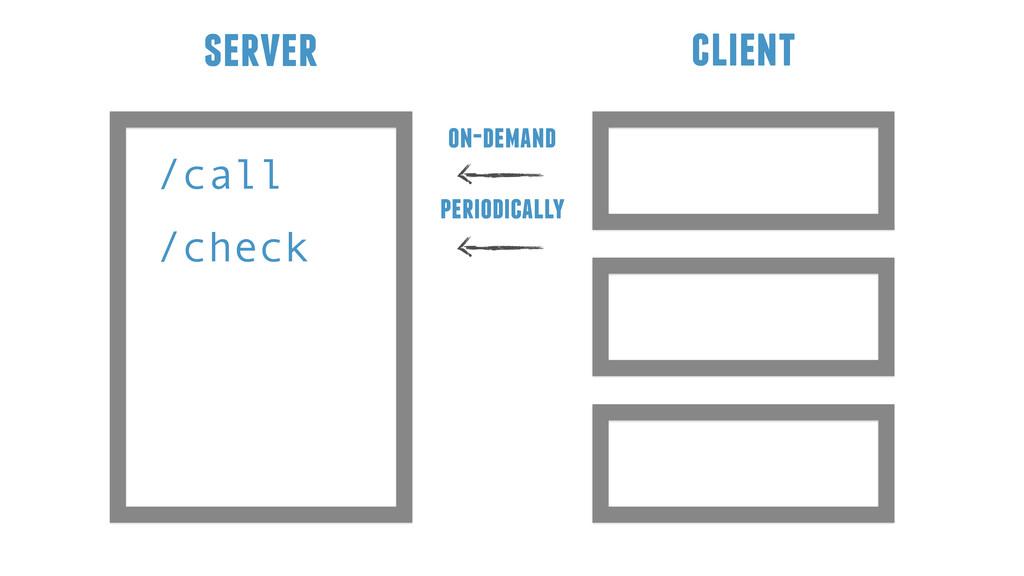 /call server client /check on-demand periodical...
