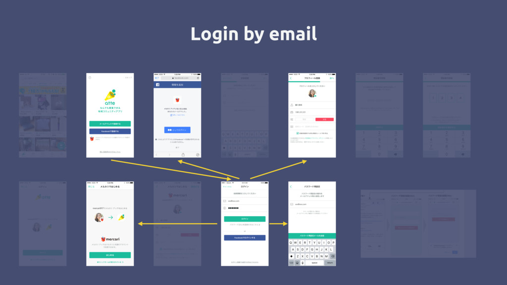 Login by email