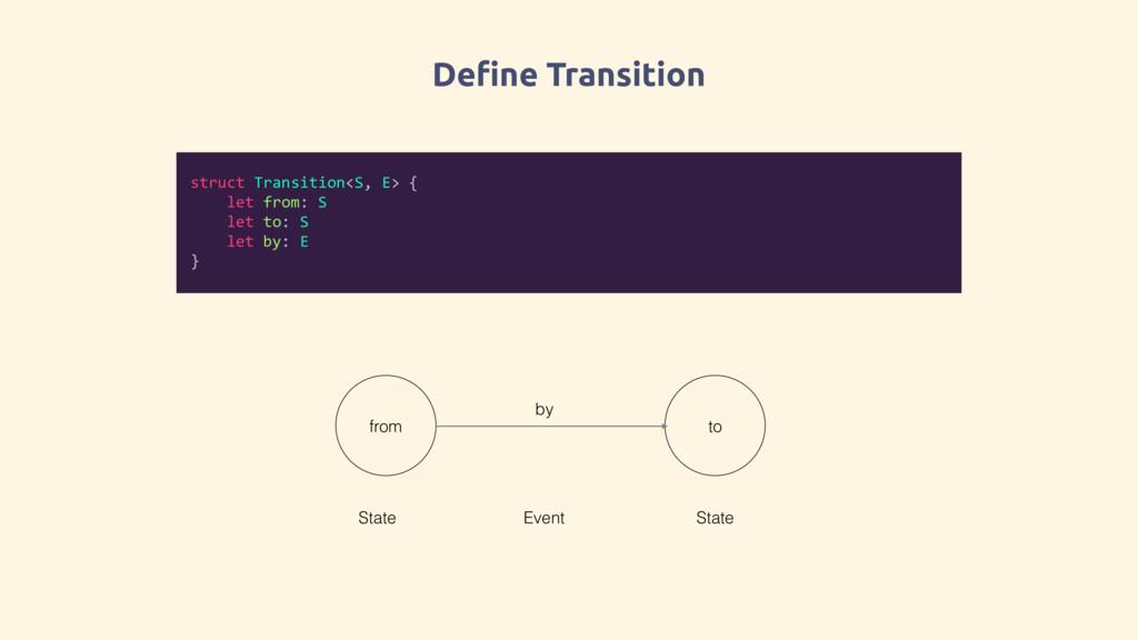 Define Transition struct Transition<S, E> { let...