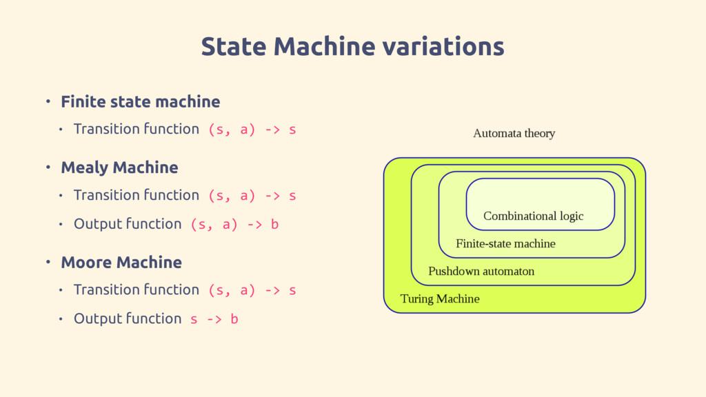 State Machine variations • Finite state machine...