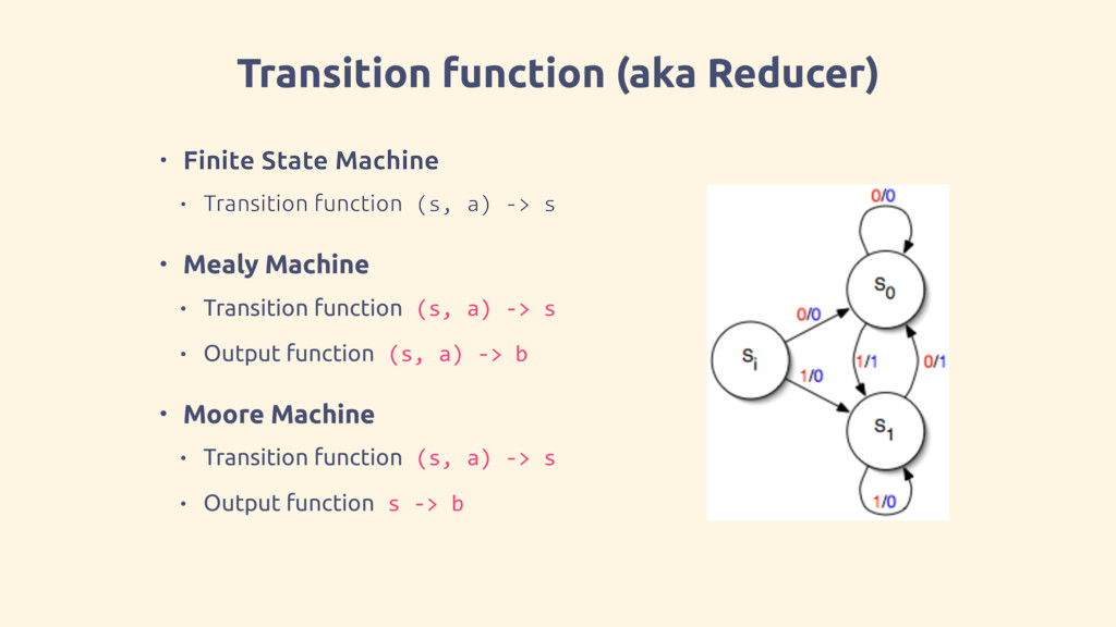 Transition function (aka Reducer) • Finite Stat...